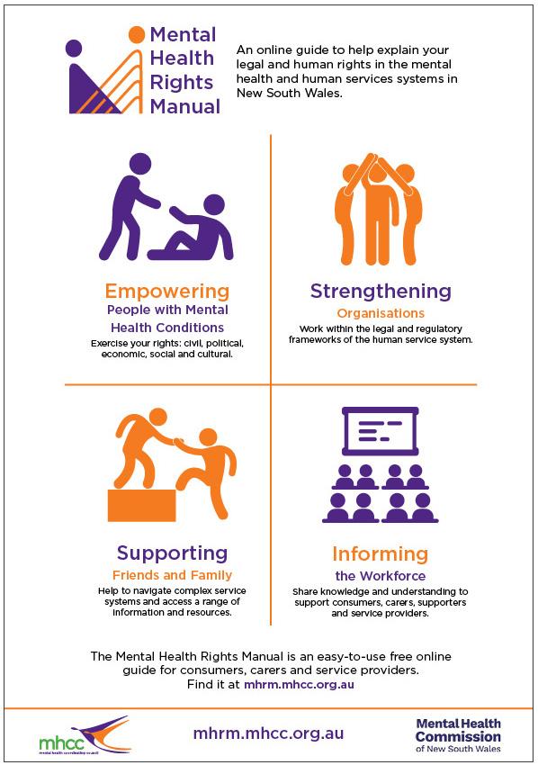Mental Health Rights Manual poster